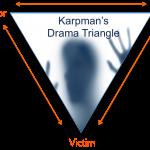 Karpmans-Drama-Triangle